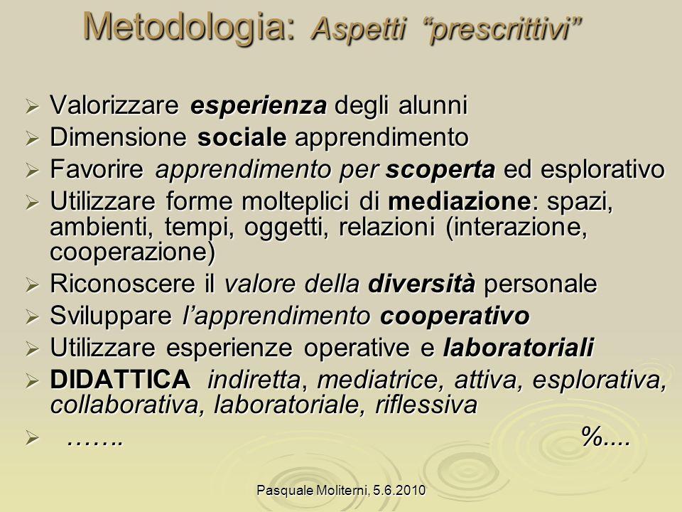 Metodologia: Aspetti prescrittivi