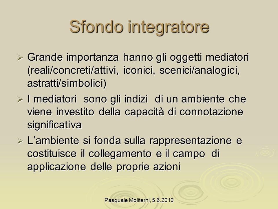 Sfondo integratore Grande importanza hanno gli oggetti mediatori (reali/concreti/attivi, iconici, scenici/analogici, astratti/simbolici)