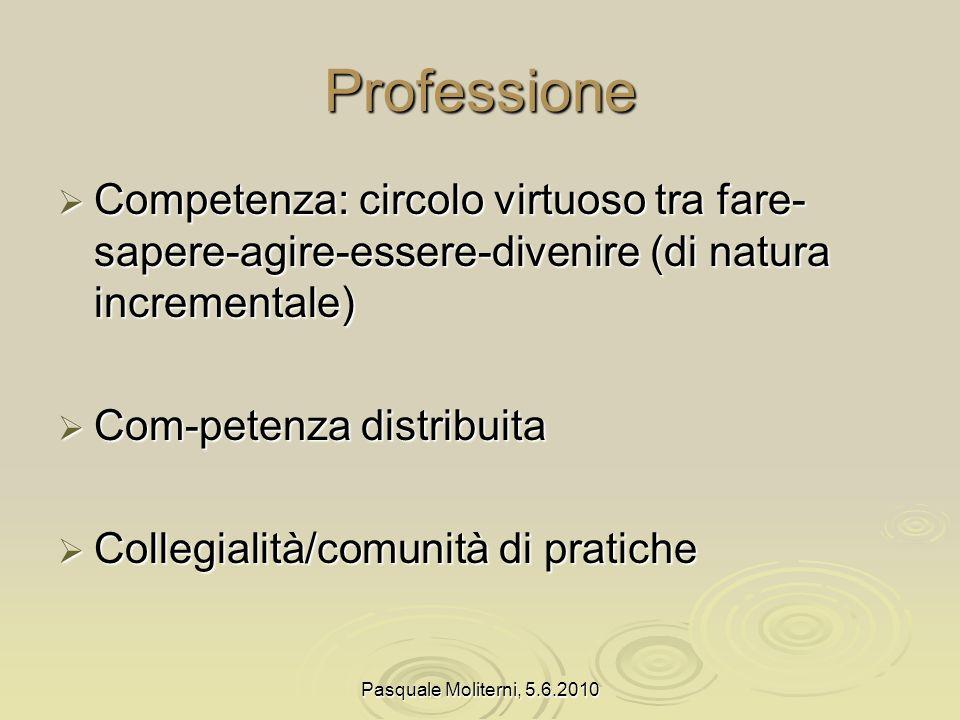 Professione Competenza: circolo virtuoso tra fare-sapere-agire-essere-divenire (di natura incrementale)