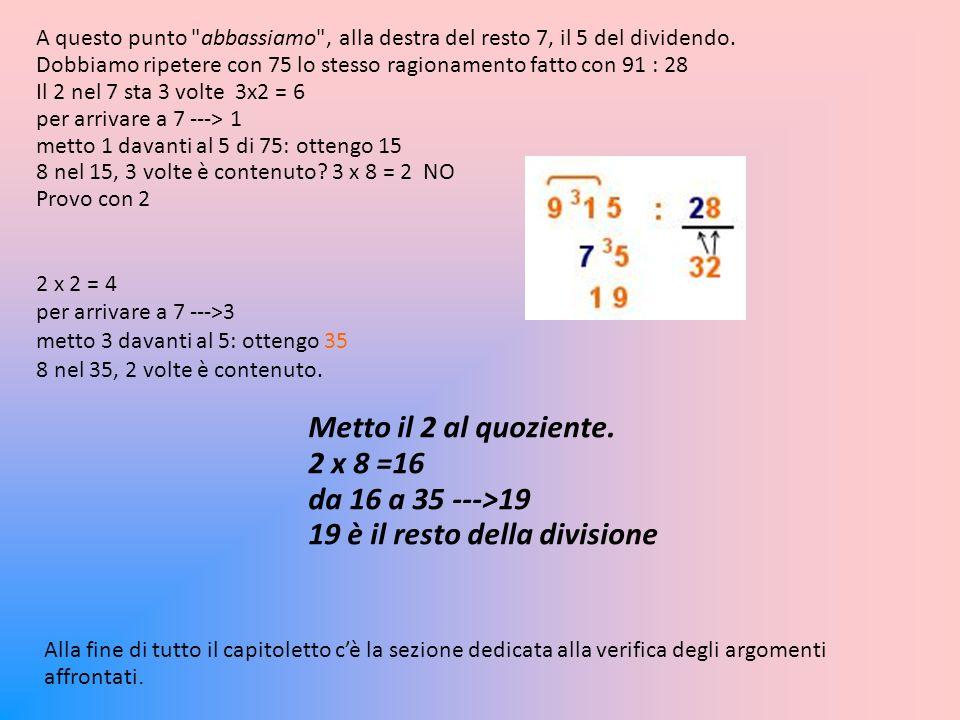 A questo punto abbassiamo , alla destra del resto 7, il 5 del dividendo. Dobbiamo ripetere con 75 lo stesso ragionamento fatto con 91 : 28 Il 2 nel 7 sta 3 volte 3x2 = 6 per arrivare a 7 ---> 1 metto 1 davanti al 5 di 75: ottengo 15 8 nel 15, 3 volte è contenuto 3 x 8 = 2 NO Provo con 2