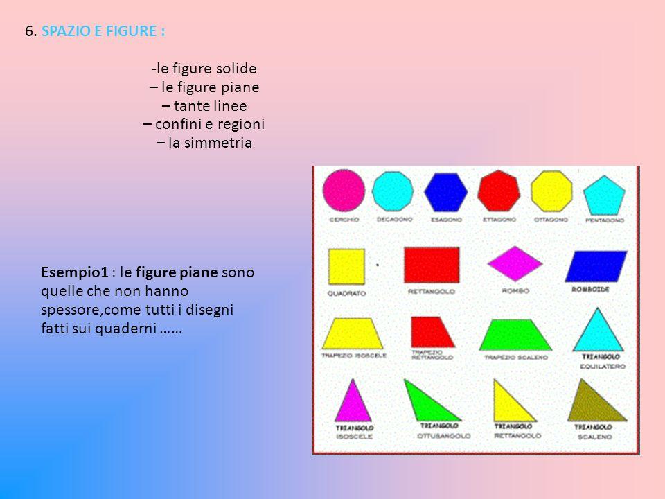 – le figure piane – tante linee – confini e regioni – la simmetria