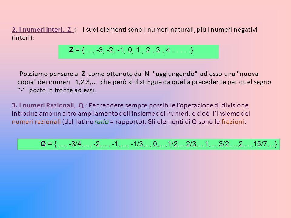 2. I numeri Interi, Z : i suoi elementi sono i numeri naturali, più i numeri negativi (interi):