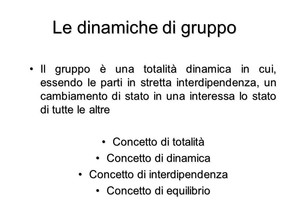 Le dinamiche di gruppo