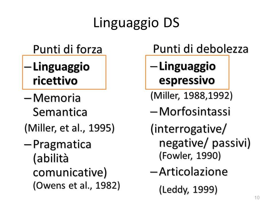 Linguaggio DS Punti di forza Punti di debolezza Linguaggio ricettivo