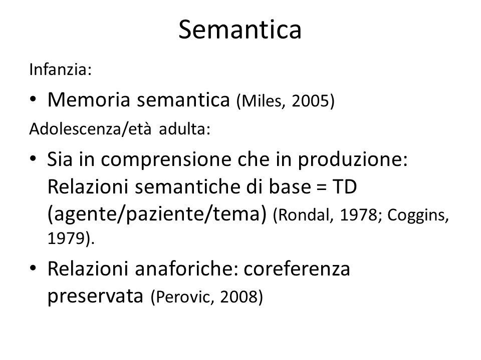 Semantica Memoria semantica (Miles, 2005)