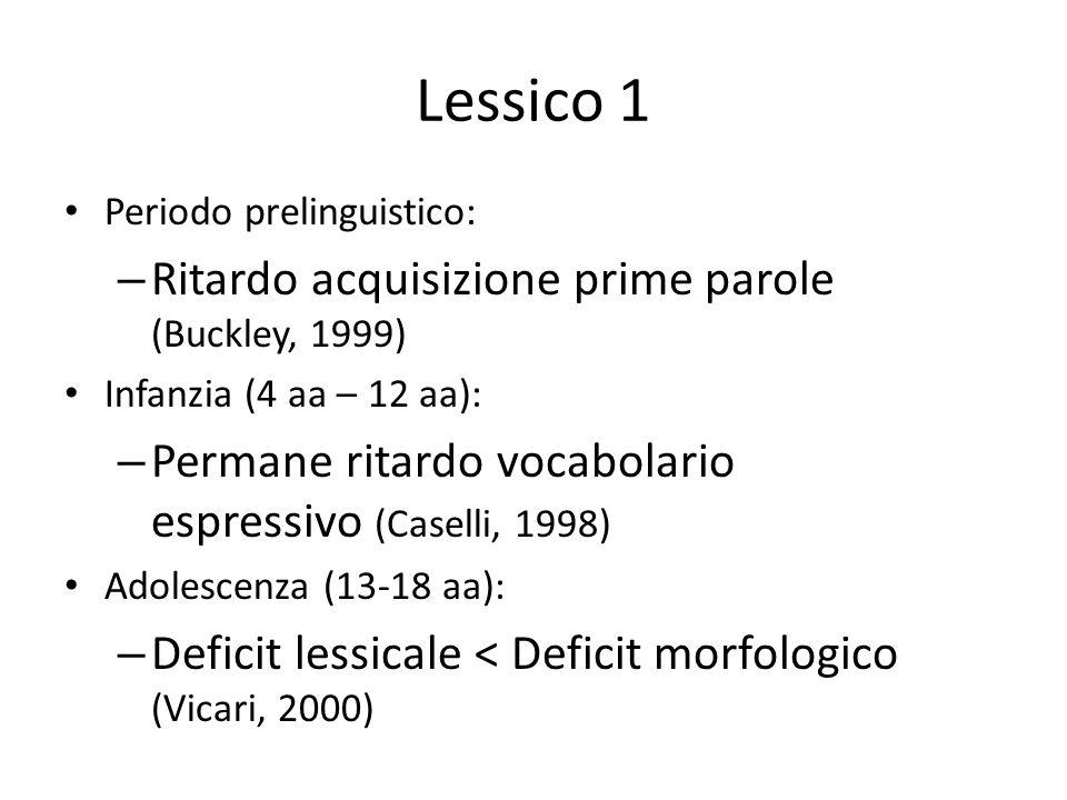 Lessico 1 Ritardo acquisizione prime parole (Buckley, 1999)