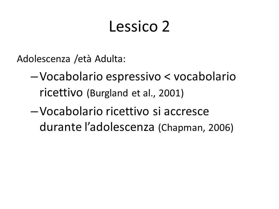 Lessico 2 Adolescenza /età Adulta: Vocabolario espressivo < vocabolario ricettivo (Burgland et al., 2001)