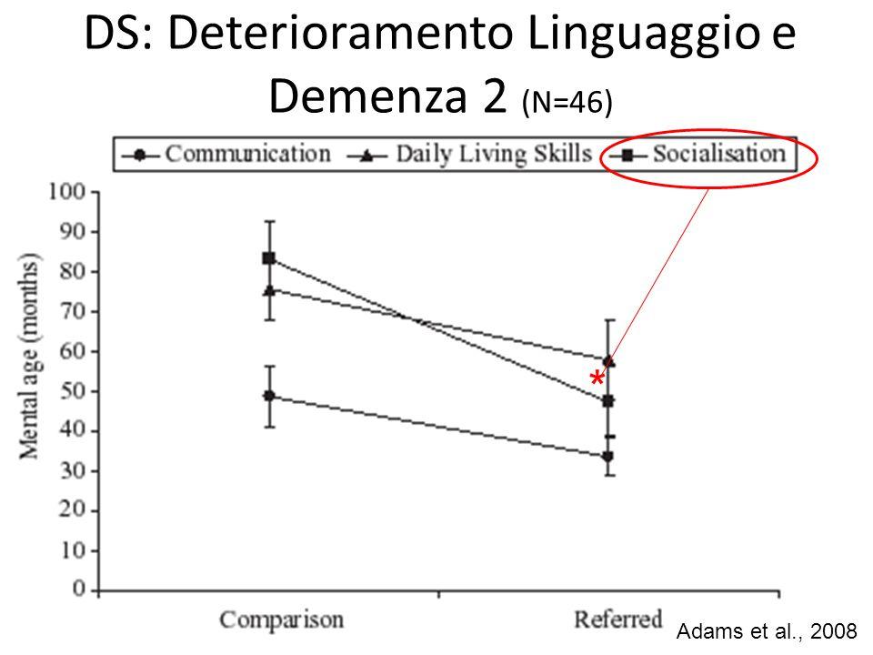 DS: Deterioramento Linguaggio e Demenza 2 (N=46)