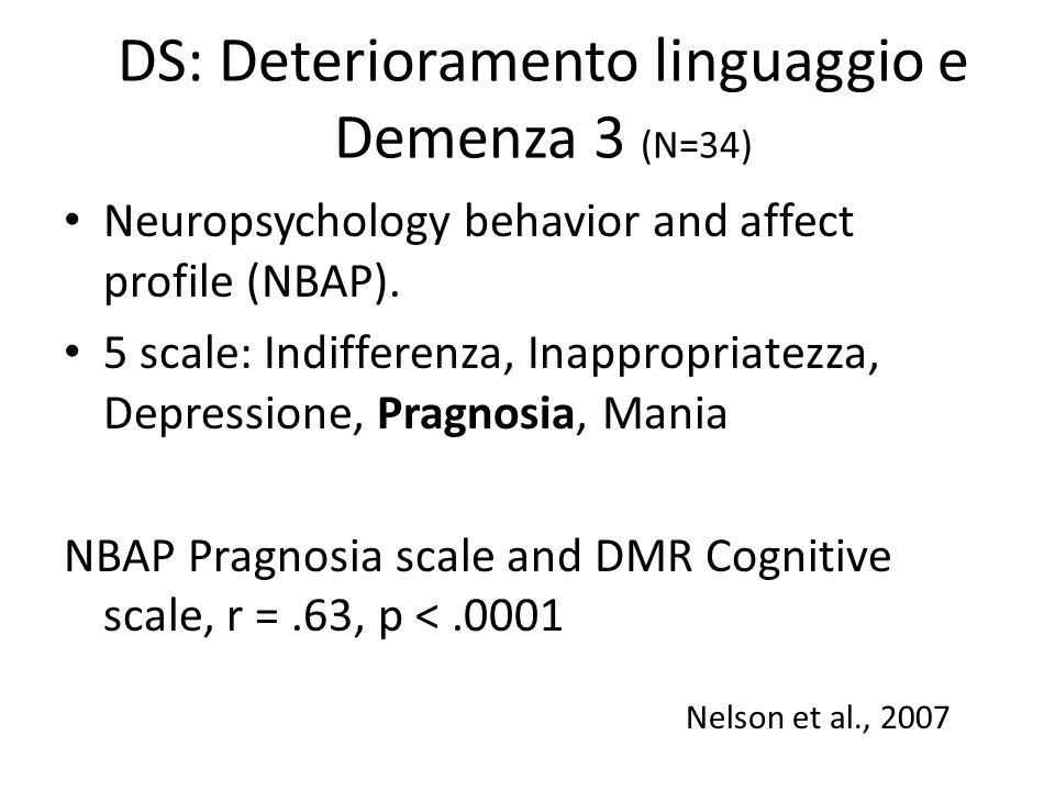 DS: Deterioramento linguaggio e Demenza 3 (N=34)