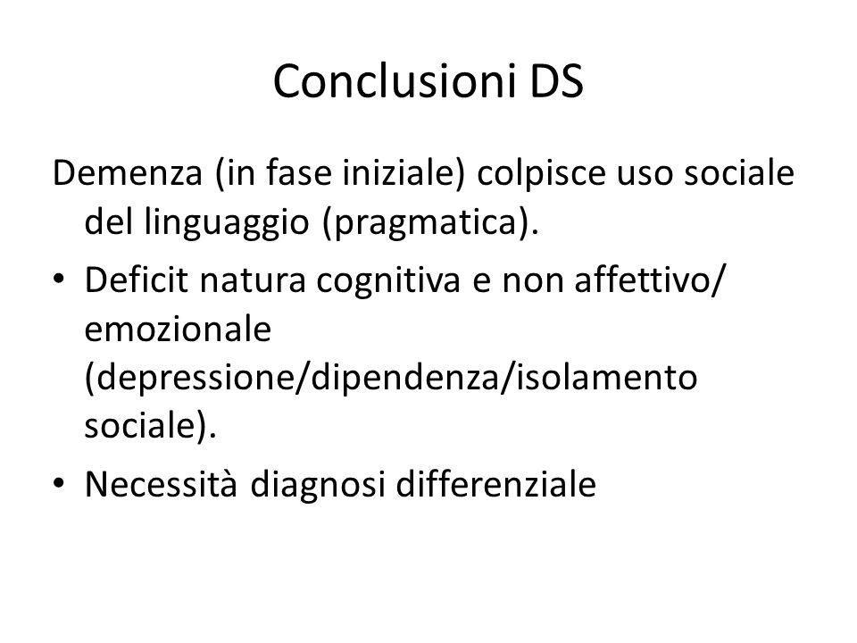 Conclusioni DS Demenza (in fase iniziale) colpisce uso sociale del linguaggio (pragmatica).