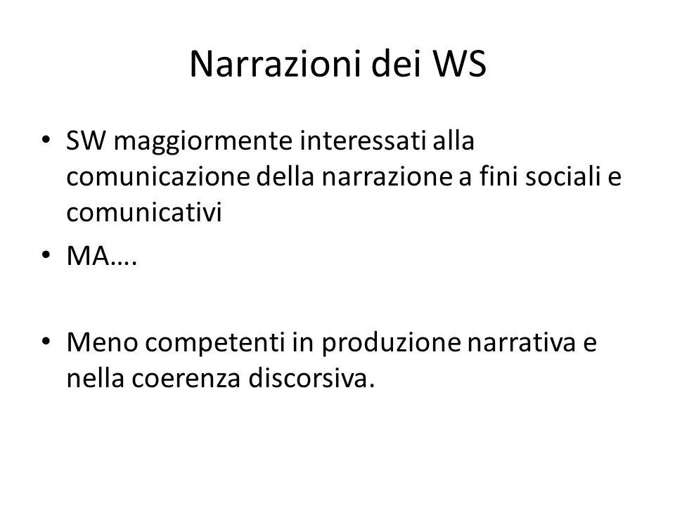 Narrazioni dei WS SW maggiormente interessati alla comunicazione della narrazione a fini sociali e comunicativi.