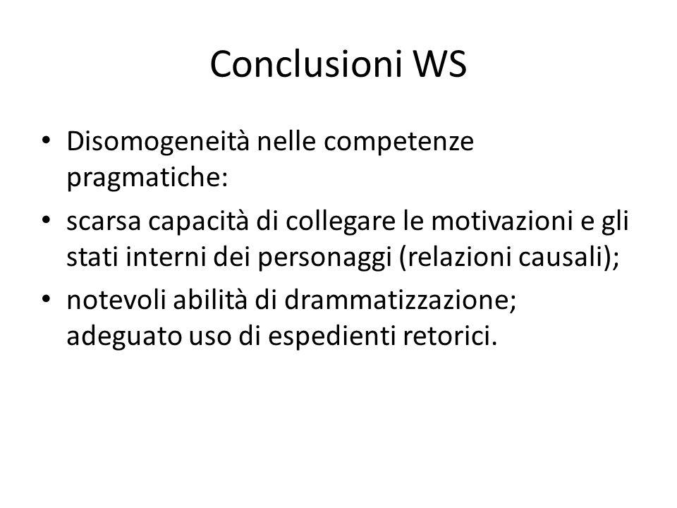 Conclusioni WS Disomogeneità nelle competenze pragmatiche: