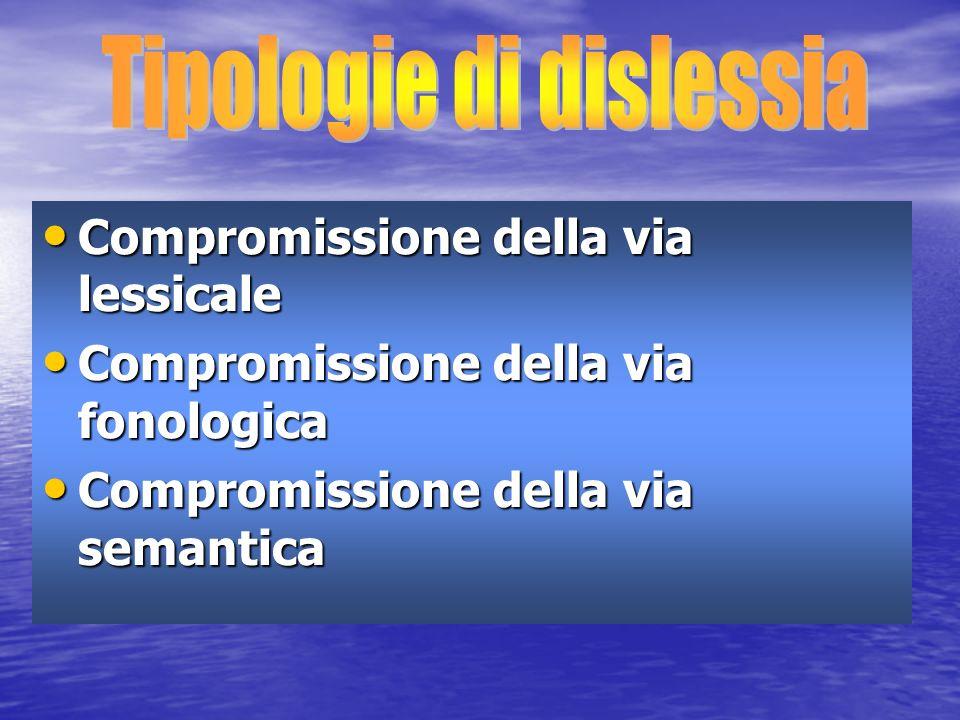 Tipologie di dislessia