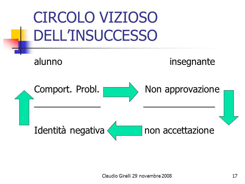 CIRCOLO VIZIOSO DELL'INSUCCESSO