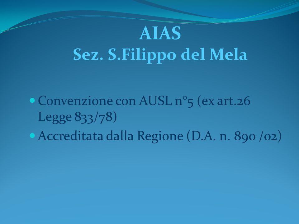 AIAS Sez. S.Filippo del Mela