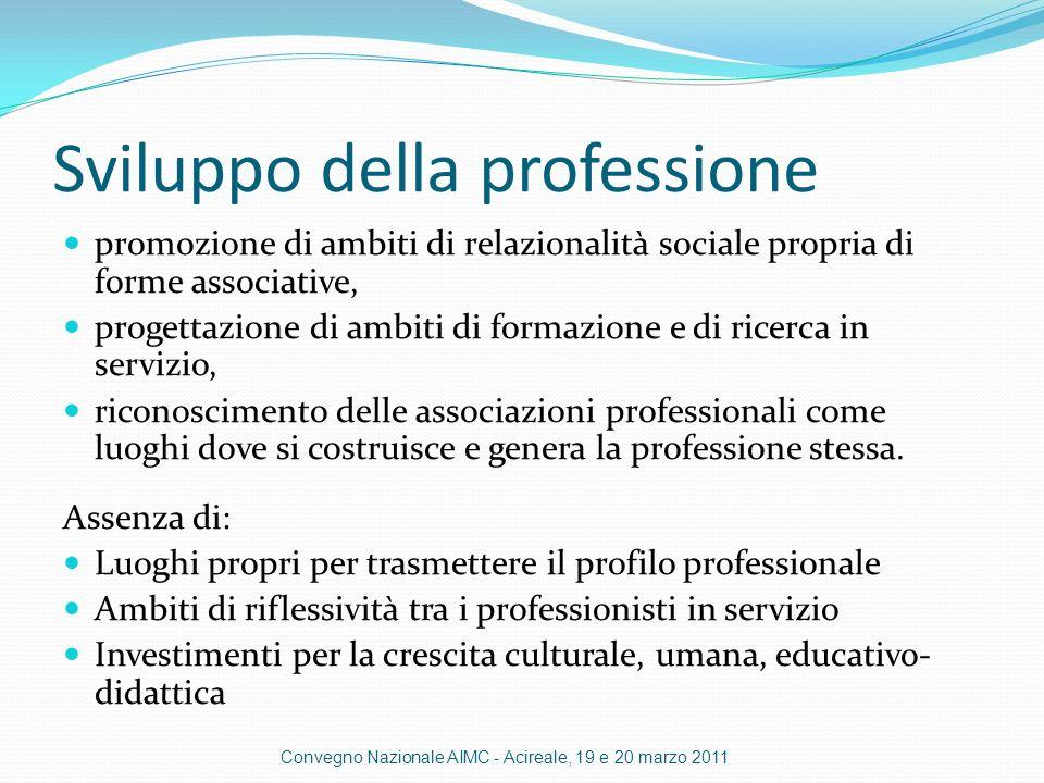 Sviluppo della professione