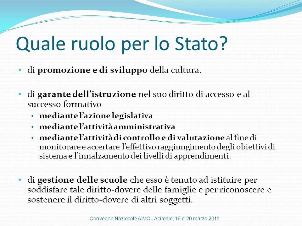 Quale ruolo per lo Stato