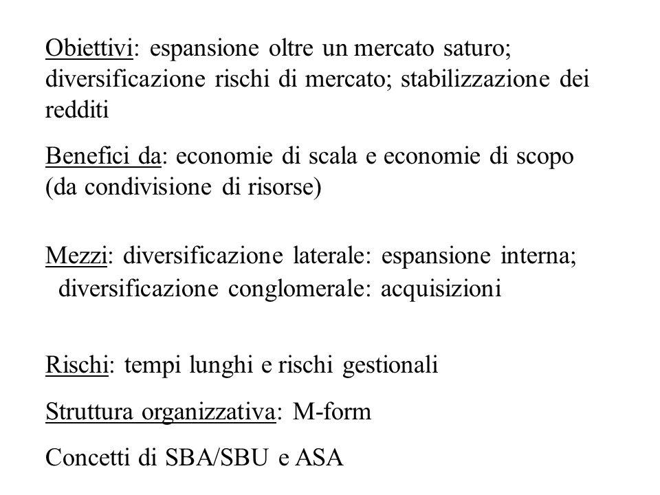 Obiettivi: espansione oltre un mercato saturo; diversificazione rischi di mercato; stabilizzazione dei redditi