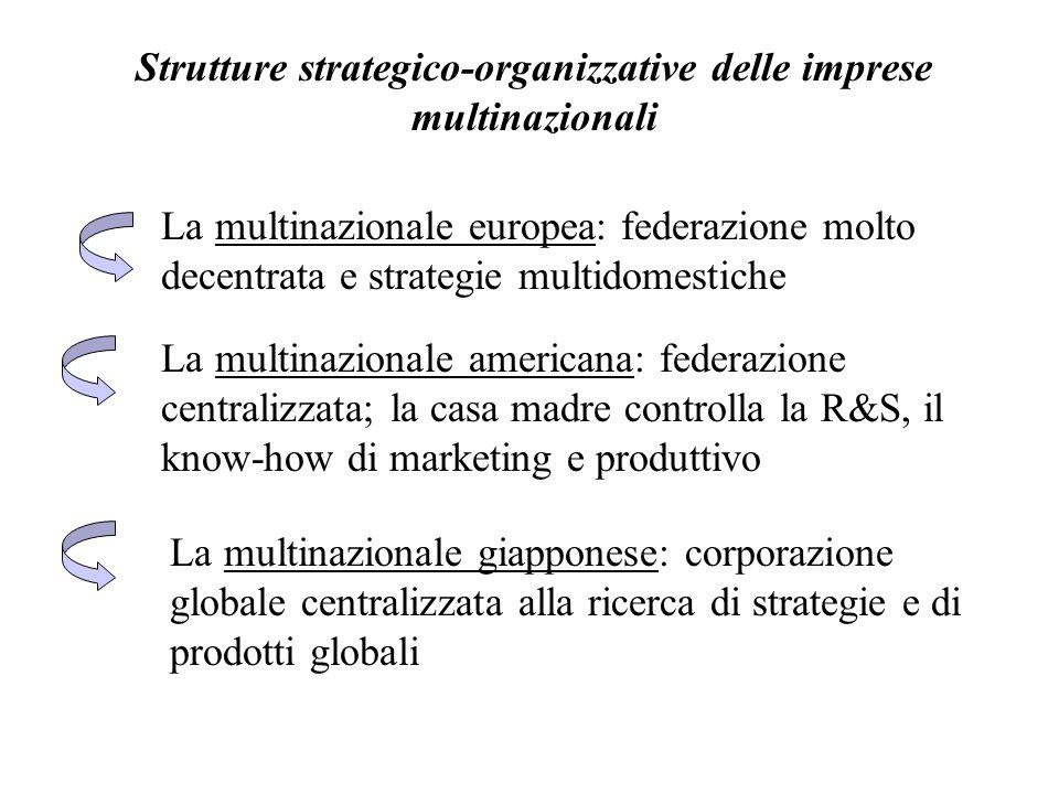 Strutture strategico-organizzative delle imprese multinazionali