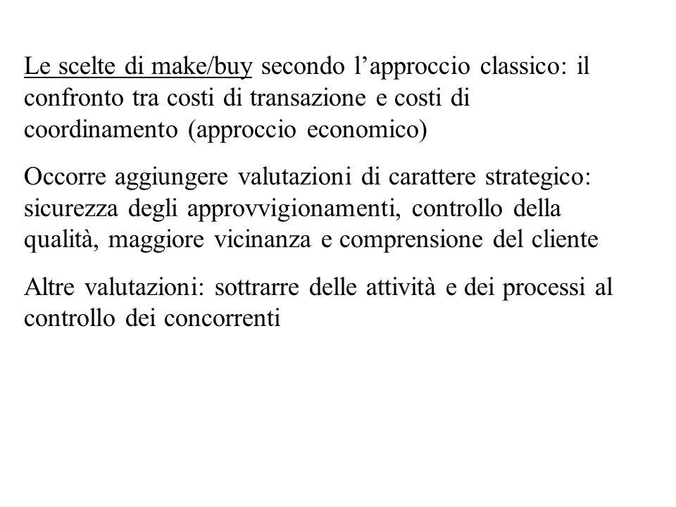 Le scelte di make/buy secondo l'approccio classico: il confronto tra costi di transazione e costi di coordinamento (approccio economico)