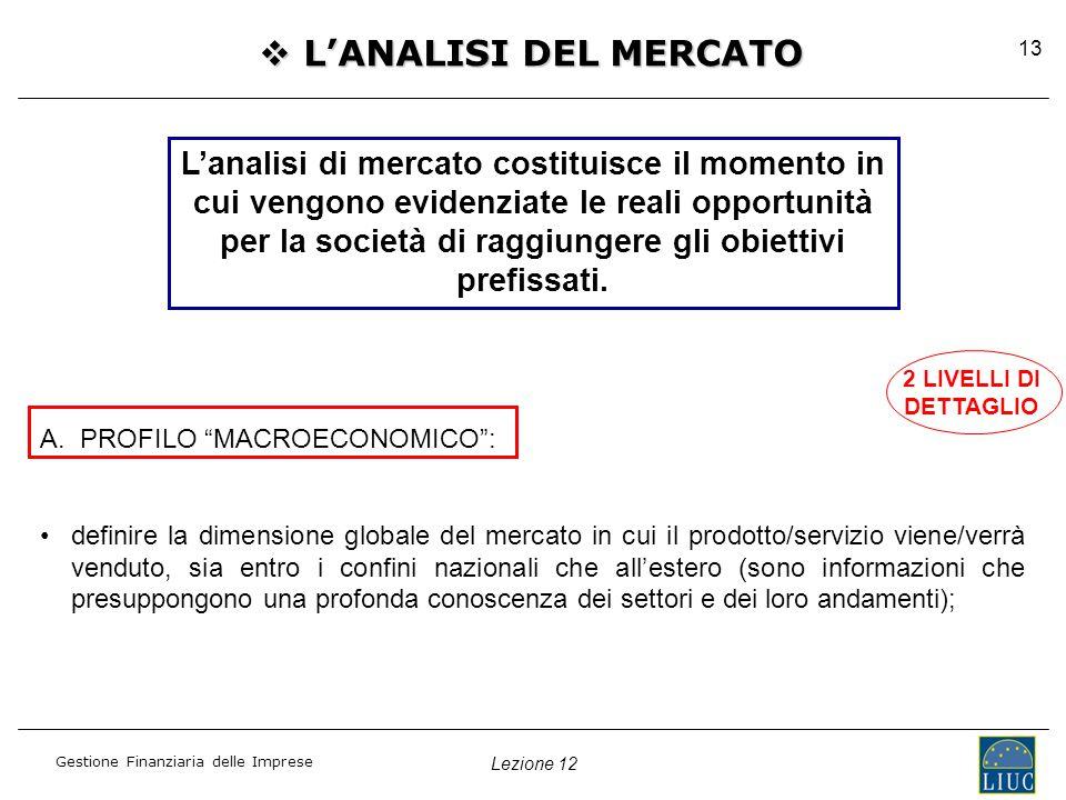L'ANALISI DEL MERCATO