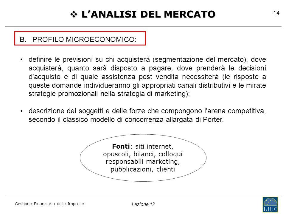 L'ANALISI DEL MERCATO PROFILO MICROECONOMICO:
