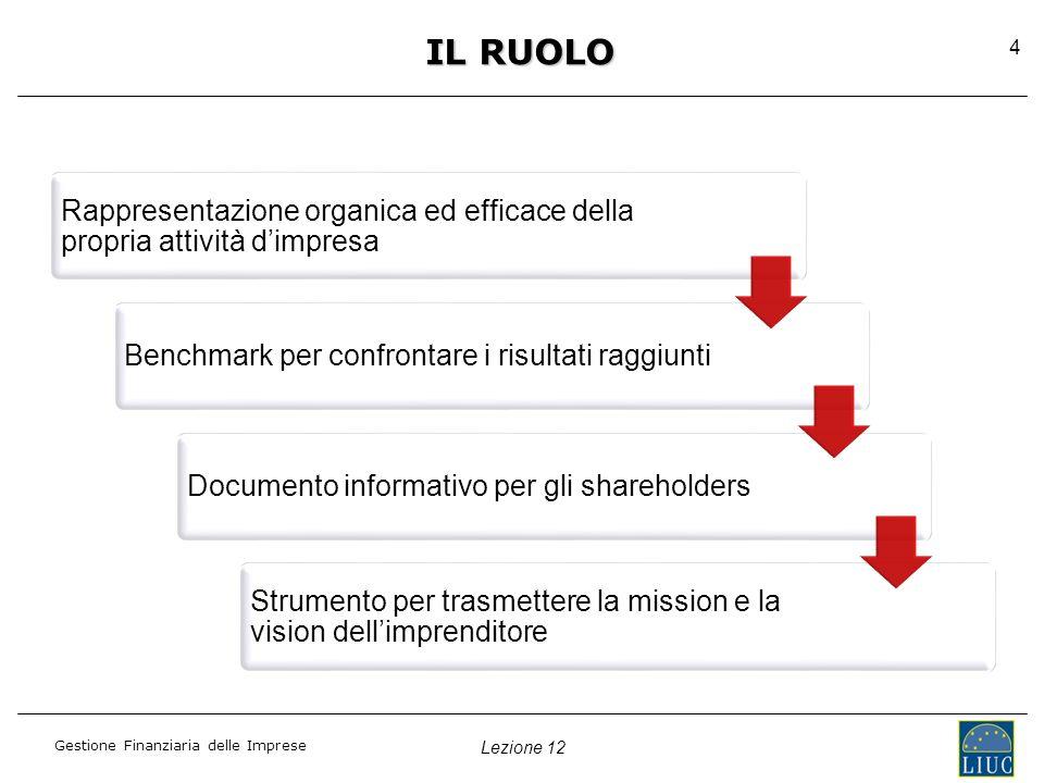 IL RUOLO Rappresentazione organica ed efficace della propria attività d'impresa. Benchmark per confrontare i risultati raggiunti.