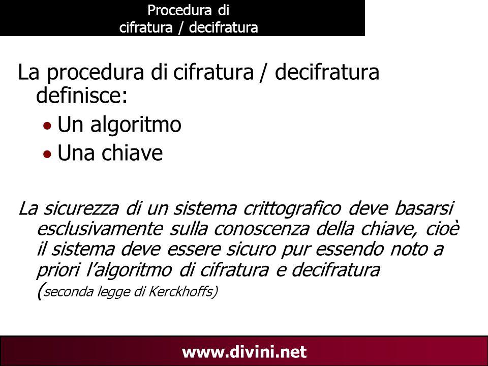 Procedura di cifratura / decifratura