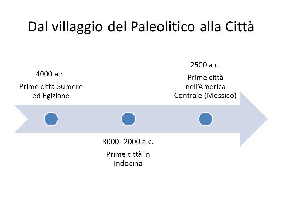 Dal villaggio del Paleolitico alla Città