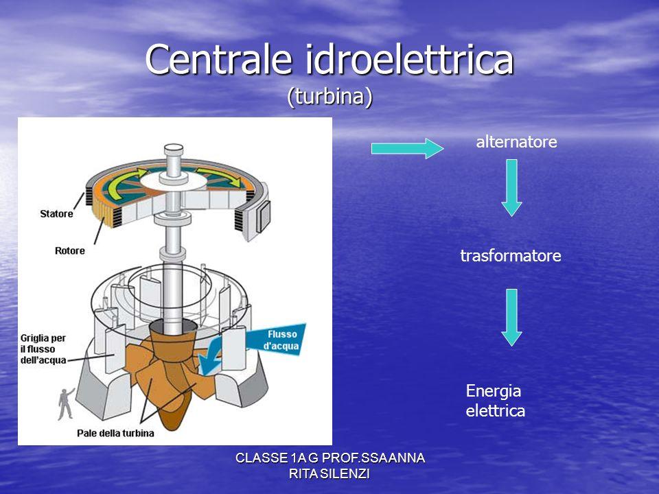 Centrale idroelettrica (turbina)