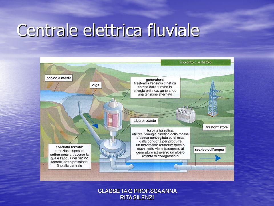 Centrale elettrica fluviale