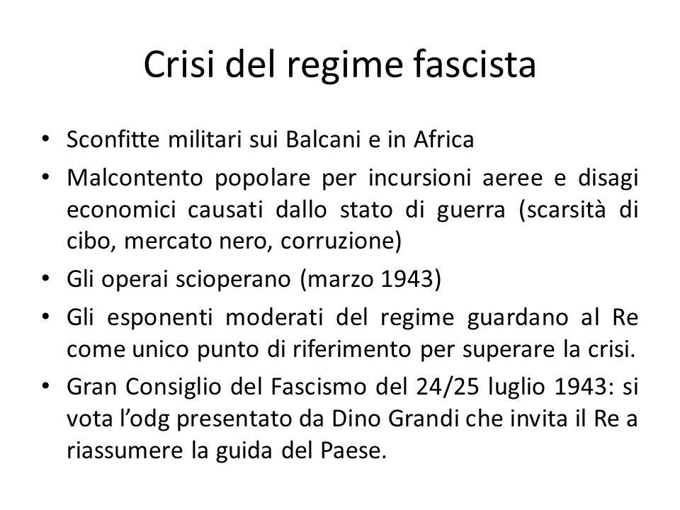 Crisi del regime fascista
