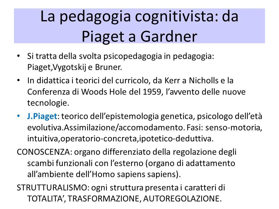 La pedagogia cognitivista: da Piaget a Gardner
