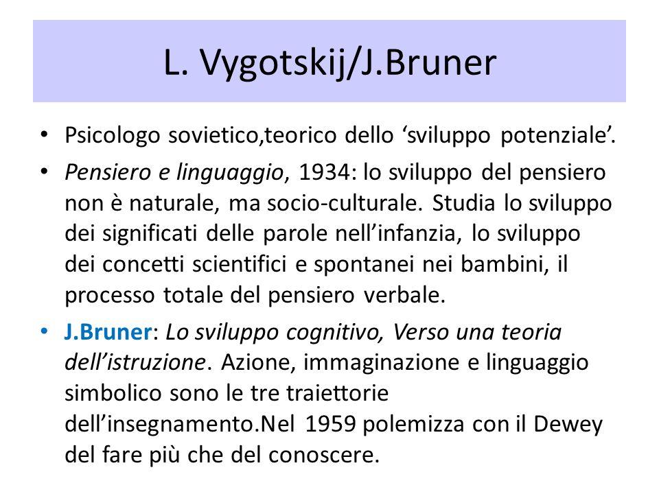 L. Vygotskij/J.Bruner Psicologo sovietico,teorico dello 'sviluppo potenziale'.