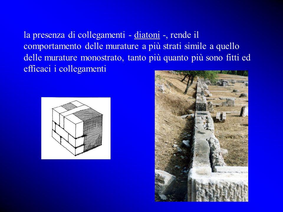 la presenza di collegamenti - diatoni -, rende il comportamento delle murature a più strati simile a quello delle murature monostrato, tanto più quanto più sono fitti ed efficaci i collegamenti
