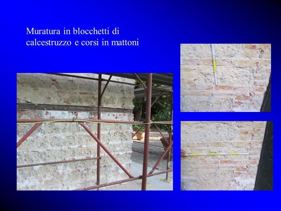 Muratura in blocchetti di calcestruzzo e corsi in mattoni