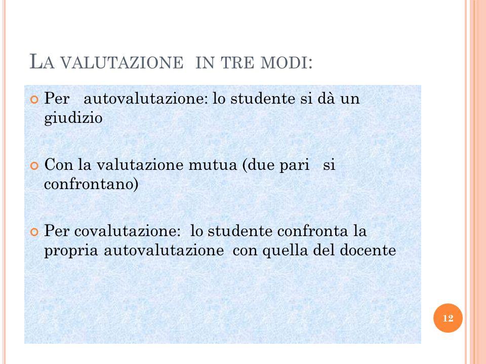 La valutazione in tre modi: