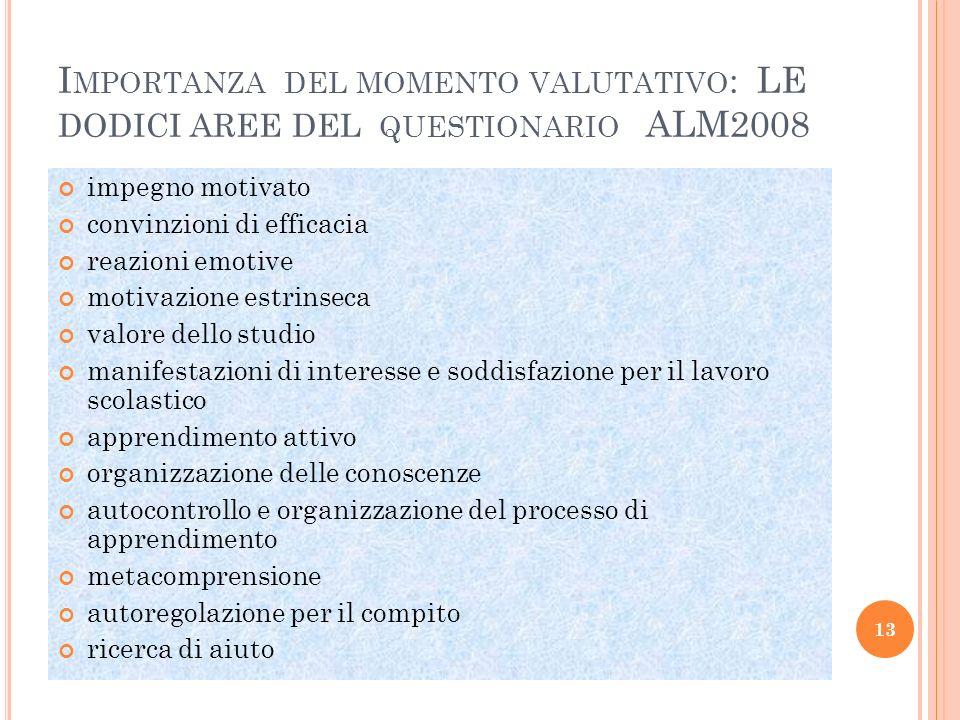 Importanza del momento valutativo: LE DODICI AREE DEL questionario ALM2008