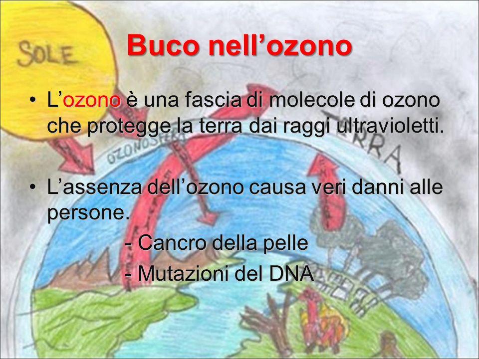 Buco nell'ozono L'ozono è una fascia di molecole di ozono che protegge la terra dai raggi ultravioletti.