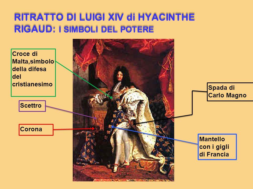 RITRATTO DI LUIGI XIV di HYACINTHE RIGAUD: I SIMBOLI DEL POTERE