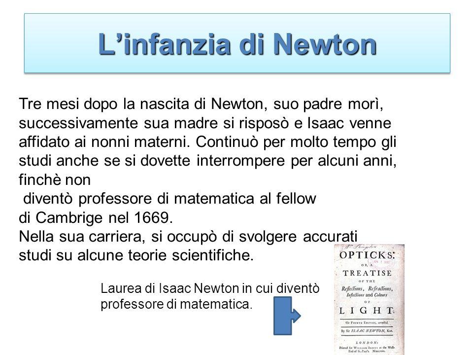 L'infanzia di Newton