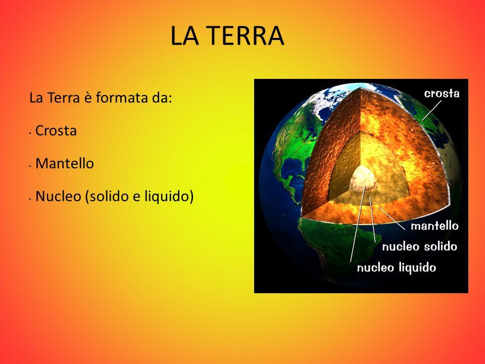 LA TERRA La Terra è formata da: Crosta Mantello