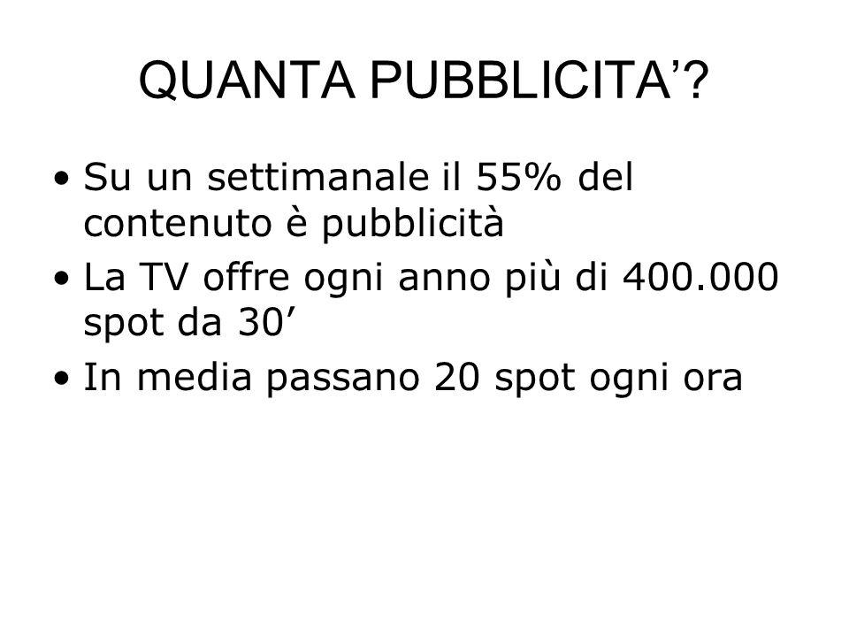 QUANTA PUBBLICITA' Su un settimanale il 55% del contenuto è pubblicità. La TV offre ogni anno più di 400.000 spot da 30'