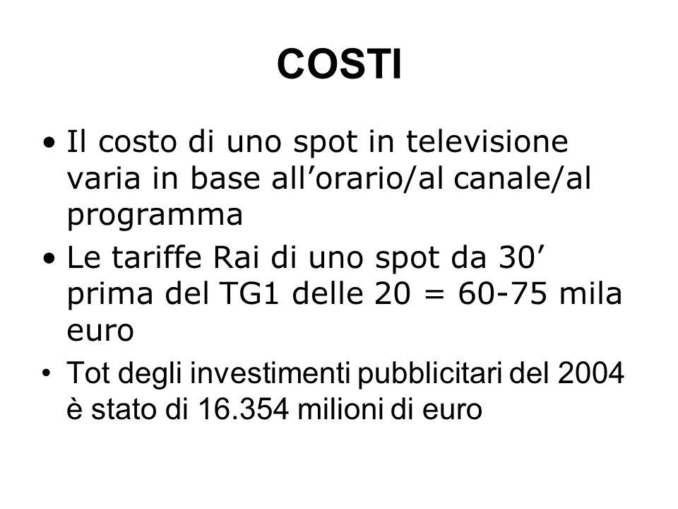 COSTI Il costo di uno spot in televisione varia in base all'orario/al canale/al programma.
