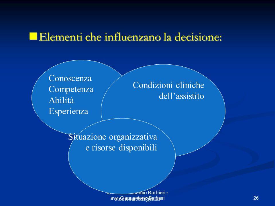 Elementi che influenzano la decisione:
