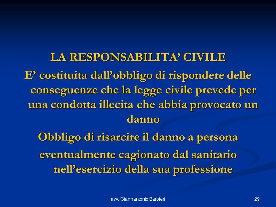 LA RESPONSABILITA' CIVILE Obbligo di risarcire il danno a persona