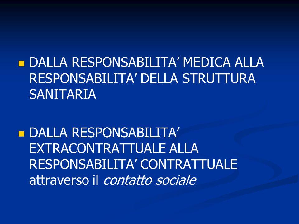 DALLA RESPONSABILITA' MEDICA ALLA RESPONSABILITA' DELLA STRUTTURA SANITARIA