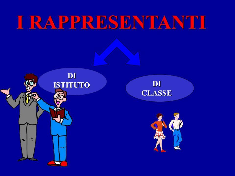 I RAPPRESENTANTI DI ISTITUTO DI CLASSE