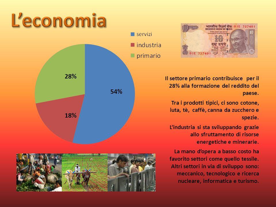 L'economia 28% Il settore primario contribuisce per il 28% alla formazione del reddito del paese.