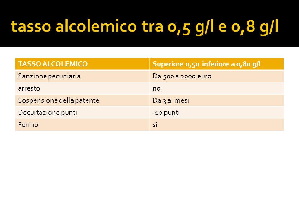 tasso alcolemico tra 0,5 g/l e 0,8 g/l